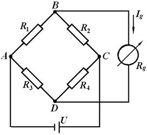 静态电阻应变仪应变电桥
