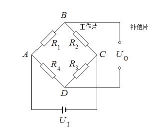 电阻应变仪的输出电压